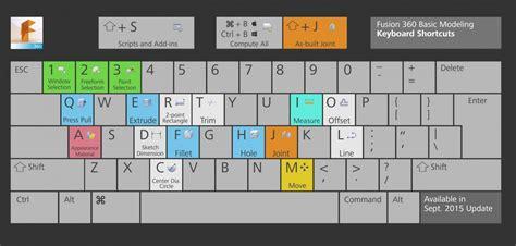 autocad keyboard shortcuts pdf