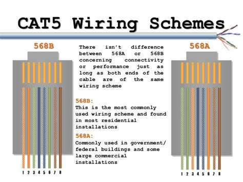 cat5 cable colors cat5e color order how to make an ethernet network cable