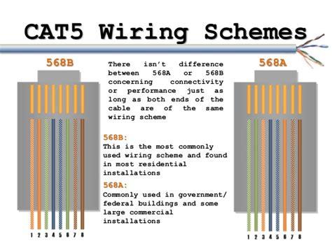 cat cables