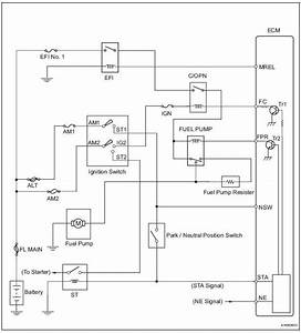 Toyota Sienna Service Manual  Fuel Pump Control Circuit - Diagnostic Trouble Code Chart