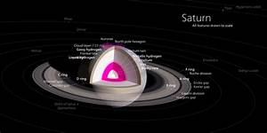 Diagram Of Saturn