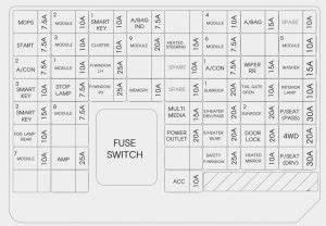 kia sportage 2017 2018 fuse box diagram auto genius With kia fuse diagram