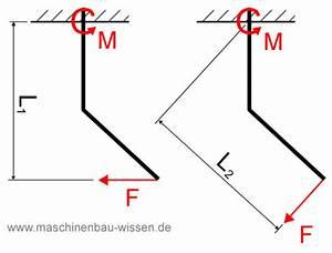 Schnittkräfte Berechnen : antriebsmoment berechnen baumaschinen und ausr stung ~ Themetempest.com Abrechnung