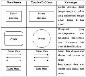 Manajemen Informatika  Pengertian Dan Contoh Dari Data