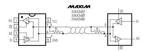 MAX3485ESA Original supply, US $ 1.5-3 , [Maxim] Maxim ...