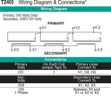 Installation Wiring Diagram For Industri by 1000 Kva Transformer Primary 240 Secondary 208y 120
