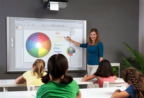 Interactive Whiteboards | Digital Interactive Whiteboard | AVT