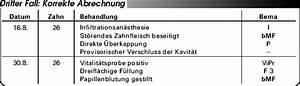 Bema Abrechnung : abrechnung nach bema und goz so vermeiden sie h ufige abrechnungsfehler teil 4 besondere ~ Themetempest.com Abrechnung