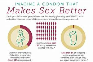 A Redesigned Female Condom That Is Easier To Use, 'Makes ...