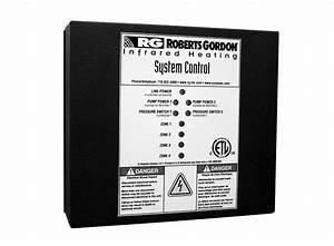 System Control Hp 460 V 3 Manuals