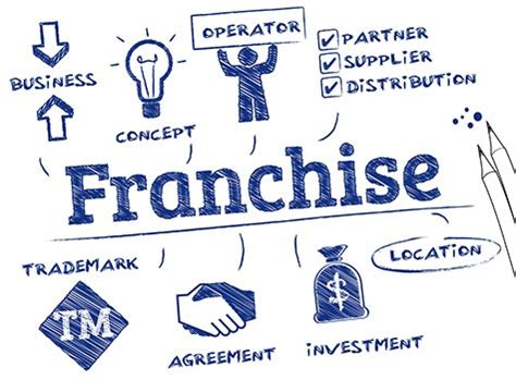 restaurant brands seek growth with new franchising