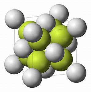 Thorium Dioxide