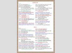 Calendar Crestin Ortodox 2017