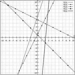 Geradengleichung Berechnen : mathe br ckenkurs ~ Themetempest.com Abrechnung