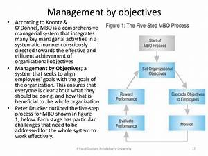 tourism management With manage by objective template
