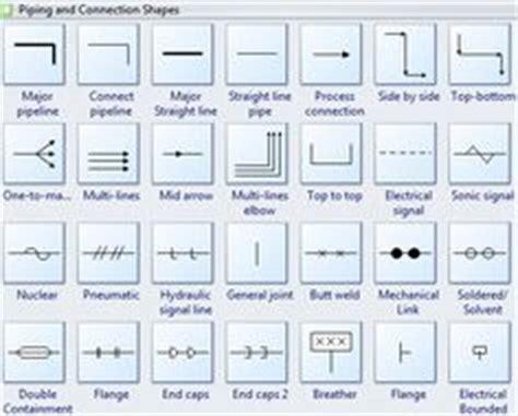 hvac drawing symbols legend at getdrawings free for personal use hvac drawing symbols