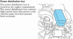 Where Abouts Is The Fuse Box Located In A Daihatsu Sirion