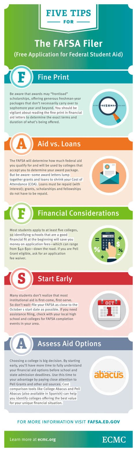 ecmc offers  college planning resources  fafsa