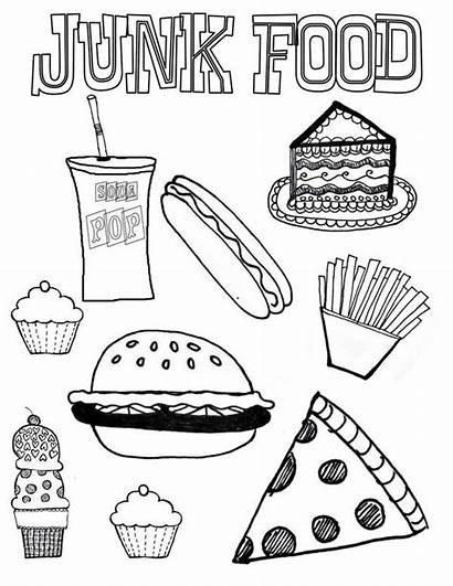 Coloring Junk Pages Healthy Sheets Foods Unhealthy