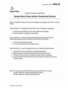 example of simple research paper report writing letter example of