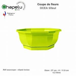 Bac Reserve D Eau : bac fleurs r serve d 39 eau chapelu fr res ~ Melissatoandfro.com Idées de Décoration