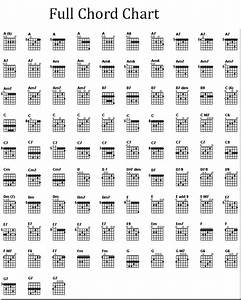 Chord Chart For Guitar