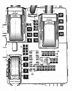 2005 Saab 9 5 Fuse Box Diagram