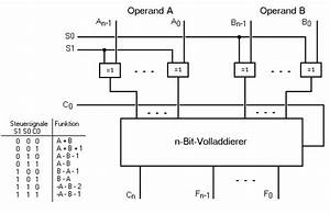 Bit Berechnen : datenverarbeitungssysteme ~ Themetempest.com Abrechnung