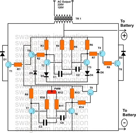 7 modified sine wave inverter circuits explored 100w to 3kva circuit projects