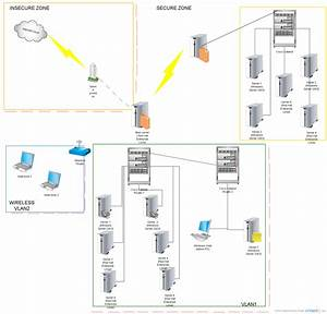 Office 365   Network Diagrams