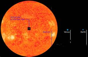 The Future of the Sun | The Science Geek