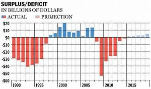 National Post View: The federal budget is what the Tories ...