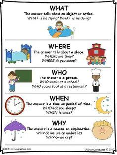 question words worksheet  images english