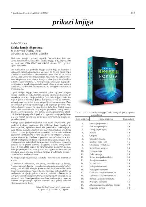 Wordpress Knjiga Download prikaz knjige zbirka kemijskih pokusa  casopisu kemija 638 x 903 · jpeg