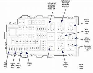 2009 Saturn Vue Fuse Box Diagram