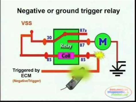 Switches Relays Wiring Diagrams Youtube Volt