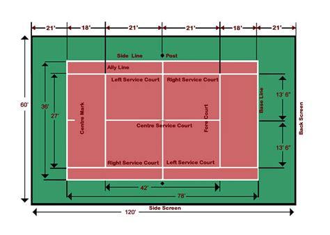 Tennis court measurements in meters. Tennis court dimensions | Tennis court design, Tennis ...