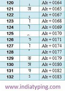 hindi alt code 44 | bhupendra | Pinterest | Alt