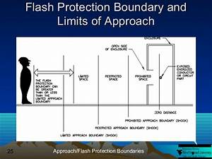 introduction to arc flash training by west virginia university With arc flash boundary distance