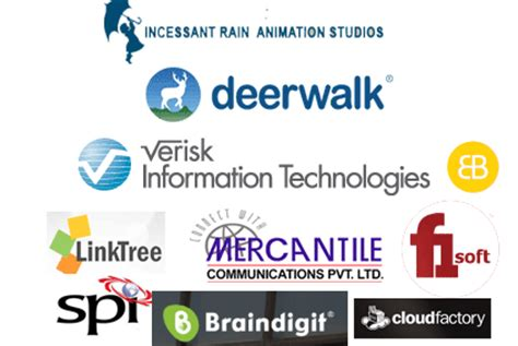TOP 10 IT Software Companies in Nepal - Articles Journal