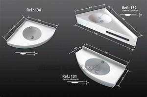 Lavabos Para Baño Medidas ~ Dikidu