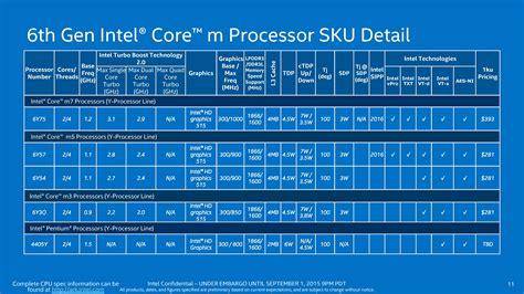 intel devoile les nouveaux processeurs core  skylake