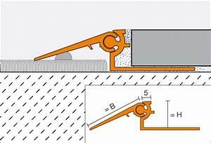 Teppich Treppenstufen Entfernen : teppich auf parkett kleben alle ideen ber home design ~ Sanjose-hotels-ca.com Haus und Dekorationen
