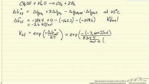 Gas-phase Equilibrium Conversion Part 1