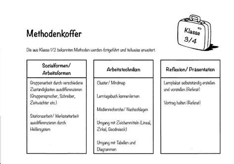 grundschule altena methodenkoffer