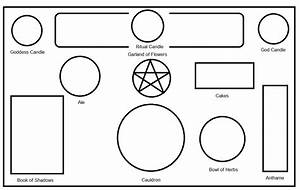 Wiccan Altar Set Up For Beginners