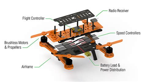 cuanto vale  drone de carreras  comenzar precio