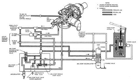 lippert slide out motor wiring diagrams skoda octavia