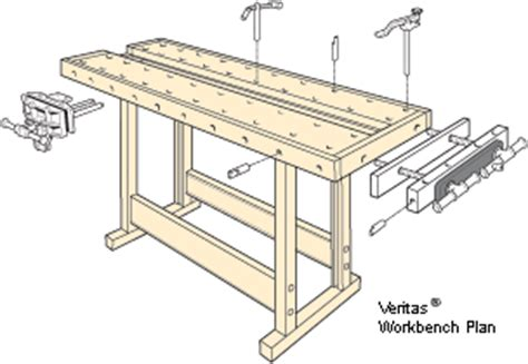 veritas tools project plans bench plan  kit