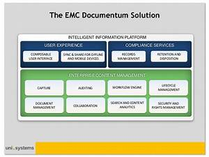 ship it 2015 unisystems facilitating document management With documents and records management compliance